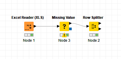 knime,empty table switch,case switch variable